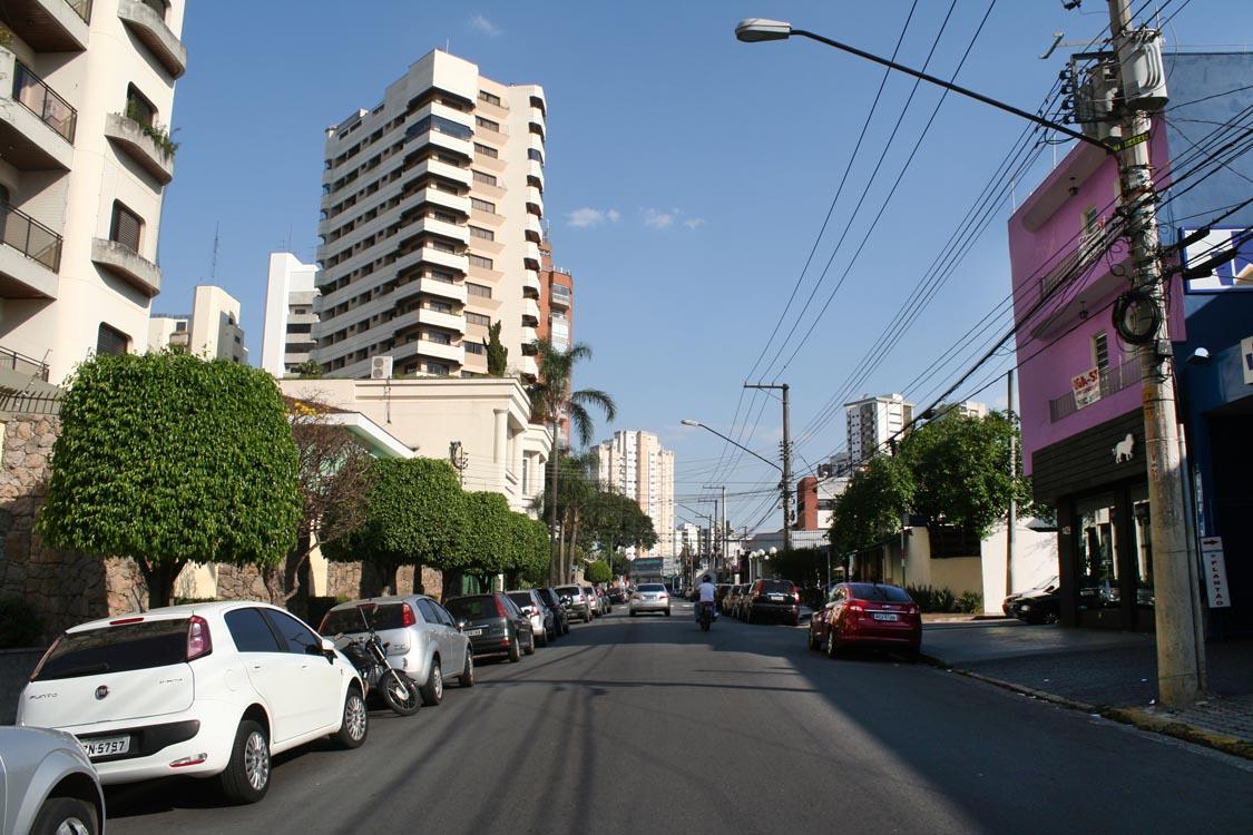 TATUAPÉ – O perfil do bairro gigante